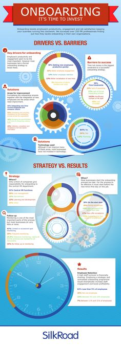 2013_Onboarding_Survey_Infographic_.jpg (1200×3439)
