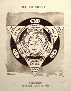 Alchemical Diagram