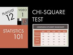 Statistics 101: Introduction to the Chi-square Test - YouTube