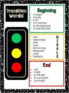 Here is a stoplight graphic with words found in reading and used for writing in the beg, middle and end of a story/article.