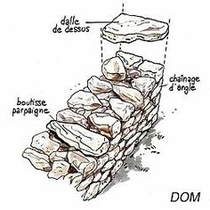 Climb a wall of dry stones – DOM – Rustica Source by eldinlaura Fake Stone, Dry Stone, Brick And Stone, Stone Work, Cement Tools, Rock Plants, Gabion Wall, Building Stone, Stone Masonry