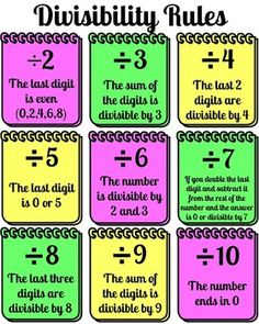 Divisibility Rules: These divisibility rules printable posters will be perfect for your math classroom. You will receive 4 color versions of this poster to match your classroom decor! math Divisibility Rules Posters, Division Anchor Chart or Math Strategies, Math Resources, Division Strategies, Math Tips, Cool Math Tricks, Maths Tricks, Divisibility Rules, Math Charts, Math Division