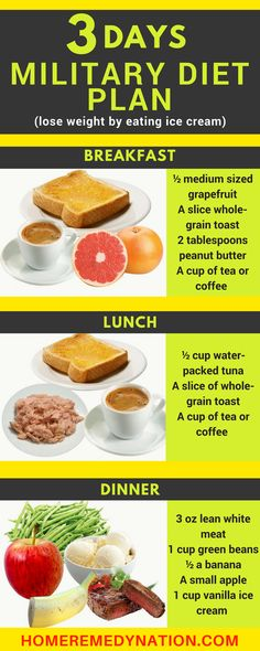 recipe: 3 day peanut butter diet [10]