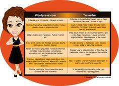 Wordpress.com es como tu madre #blog #socialmedia #comunicaicon #wordpress