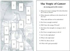 """The """"turning point"""" spread- I personally see the reference to women as a more """"right"""" handed path of spirituality and the reference to the Tropic of Cancer as the most """"northern"""" point in your natal chart- the house of career! Oddly enough for me, my 10th house (house of Capricorn) is ruled by Cancer (they are opposites, or sister signs)."""