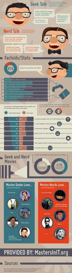 nerd2 Geeks, Boys Game Room, Cinema, Nerd Love, Geek Stuff, Thoughts, Movie Posters, Movies, Veronica