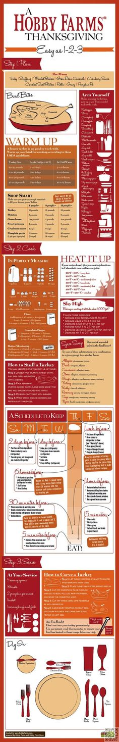 #Create the Perfect Meal with These Thanksgiving Dinner Infographics ...