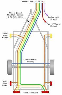 2001 gmc 2500 trailer wiring diagram 46 best trailer wiring diagram images trailer wiring diagram  46 best trailer wiring diagram images