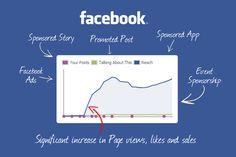 Facebook ha superato Google? - Web Marketing | Alfonso Striano