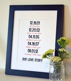 Anniversary 11x14 gift- important dates- our love story- Father's day gift-  gift for husband- gift for wife- gift for couple