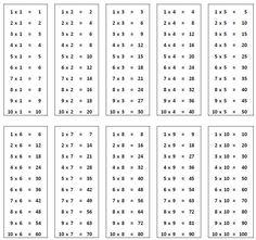 Műveletek - Dyscalculiaport Tik Tok, Google, Numbers