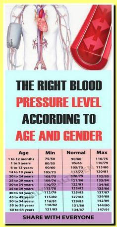DRINKING APPLE CIDER VINEGAR BEFORE BEDTIME WILL CHANGE YOUR LIFE FOR GOOD! Blood Pressure Symptoms, Blood Pressure Chart, Healthy Blood Pressure, High Blood Pressure, Normal Pressure, Health And Fitness Tips, Health And Beauty, Health Tips, Beauty Skin