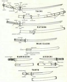 Japanese sword models