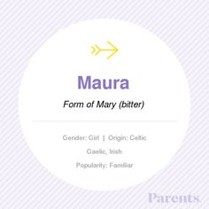 Baby Name: Maura