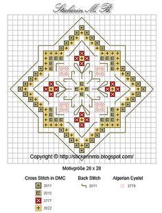 Patrón punto de cruz