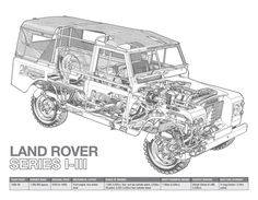 Land Rover Series III 109 FFR (fitted for radio) Utility Truck - Illustration unattributed Land Rover 88, Land Rover Series 3, Land Rover Defender, Cutaway, Utility Truck, Bike Poster, Car Drawings, Automotive Art, Technical Drawing