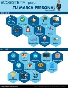 Ecosistema para tu Marca Personal (versión 2) #infografia