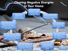 [Infographic] Clearing Negative Energies in Your Home