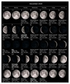 December 2020 Moon Lunar phases calendar with full and new Moon dates available here. #december #calendar2020 #lunar #december2020 #mooncalendar #printable #Moon New Moon Calendar, November Calendar, Calendar 2020, New Moon Phase, Lunar Phase, Monthly Calendar Template, Calendar Printable, Monthly Calendars, Free Printable