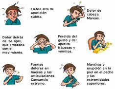 síntomas de dengue