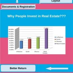 Know about Real Estate Investment tips and important factors that can help you to invest in property market smartly.
