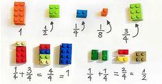 TOUCH questa immagine: LEGO MATEMATICA by Enza Botticchio