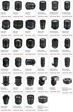 2013 Nikon Black Friday Deals will be available Tomorrow | Camera News at Cameraegg