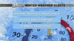 Preparing you for winter: Refresher on what the alerts mean
