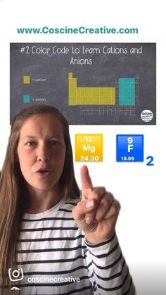 Do you need a simple way to teach molar mass with subscripts? Use this TikTok style video to give your students a brief overview of finding and calculating molar mass for high school chemistry students. Home school students will also enjoy the visual and step by step process. #chemistry High School Chemistry, Chemistry Teacher, Molar Mass, Chemical Equation, Back To School, Homeschool, Coding, Teaching