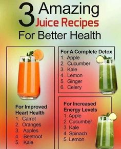 Juice recipes for better health