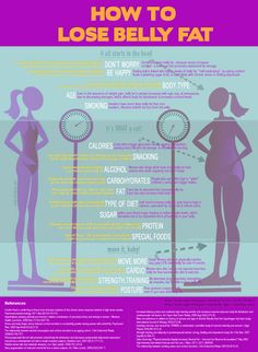 Exercise & diet tips...really cool site with lots  of helpful links specific to body types