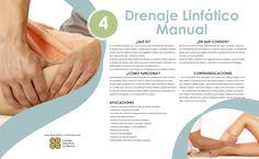 334-DRENAJE https://www.fisioterapia-online.com/infografias/drenaje-linfatico-manual-un-gran-aliado-para-tu-circulacion