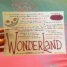 wonderland by taylor swift- so pretty