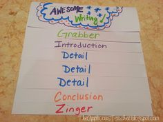 The Applicious Teacher: 5 Easy Tips for Improving Student Writings