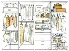 organize your clothing