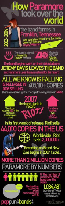 paramore #infographics