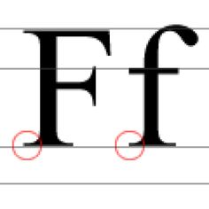 Learn About Typeface Anatomy: Serifs