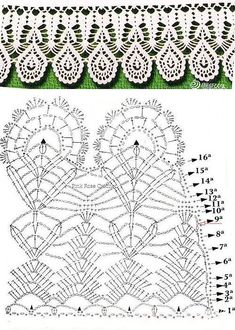 If you looking for a great border for either your crochet or knitting project, check this interesting pattern out. When you see the tutorial you will see that you will use both the knitting needle and crochet hook to work on the the wavy border. Filet Crochet, Crochet Lace Edging, Crochet Motifs, Crochet Borders, Crochet Diagram, Crochet Stitches Patterns, Crochet Chart, Thread Crochet, Crochet Trim