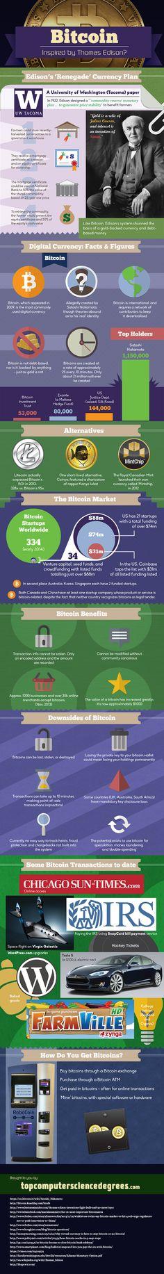 Bitcoin: Thomas Edison's Idea!