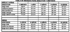 Resultado de imagen para tabla de medidas para tejido a dos agujas
