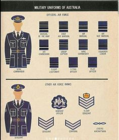 Military Uniforms of Australia - Air Force 1967 (Source: Uniforms of 7 Allies) Military Ranks, Military Personnel, Military Police, Military Uniforms, Australian Defence Force, Ww2 History, Fire Dept, Law Enforcement, Armed Forces