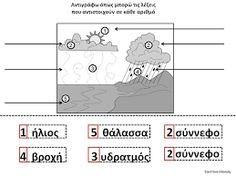 Αποτέλεσμα εικόνας για κύκλος-παιχνίδια στο Νηπιαγωγείο Greek Language, Water Cycle, Pretty Little, Worksheets, Education, Comics, Learning, Projects, Blog