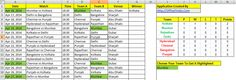 IPL 2014 Schedule and Points Table