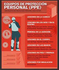 Resultado de imagen para infografias seguridad industrial