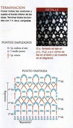The chart to create crochet lacy circles - a summer wrap... or a bed cover...punto de fantasía