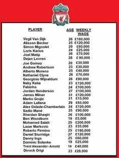 Liverpool Players, Fc Liverpool, Liverpool Football Club, Joel Matip, Dejan Lovren, Liverpool Fc Wallpaper, English Premier League, Soccer, Game
