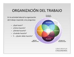 organizacion del trabajo - Buscar con Google