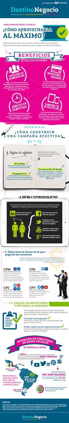 Publicidad en Redes Sociales Marketing And Advertising, Inbound Marketing, Internet Marketing, Marketing Digital, Online Marketing, Affiliate Marketing, Social Media Marketing, Social Networks, Media Web