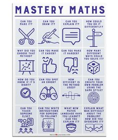 Doodles math mastery poster Source by goinganyway Related posts: FOIL method Poster for multiplying binomials Maths Working Wall, Math Wall, Maths Eyfs, Ks2 Maths, Maths Classroom Displays, Math Classroom, Maths Display Ks2, School Displays, Mastery Maths