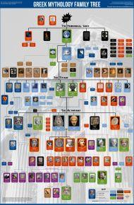 greek-mythology-family-tree